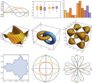 Mathematica Software For Maths
