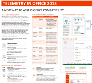 Office 2013 Professionaldownload microsoft office free