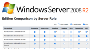 windows server 2008 r2 enterprise iso